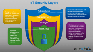 Security layers v5